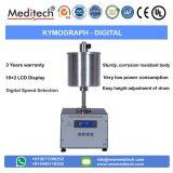 KYMOGRAPH