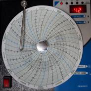 inkless chart recorder